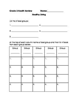 Healthy Living Assessment - Food Groups, Senses, Dental Care