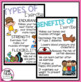 Healthy Living Poster Set - Classroom Display