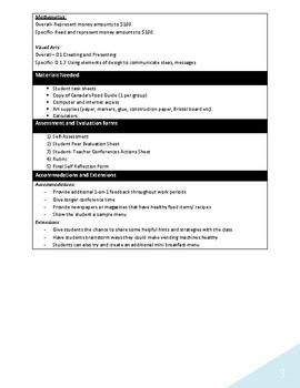 Healthy Menu - Performance Based Task