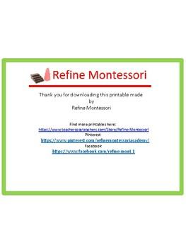Healthy Nomenclature Cards