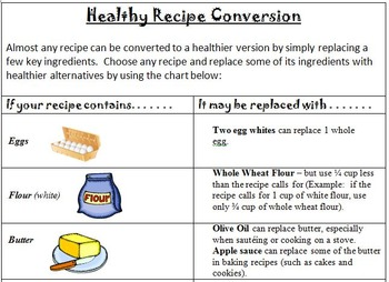 Recipe Conversion Worksheets & Teaching Resources   TpT