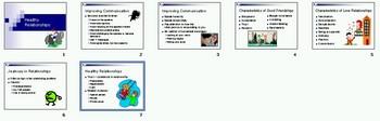 Healthy Relationships Smartboard Notebook Presentation Lesson Plan