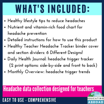 Migraine Headache Tracker for Teachers: Daily Health Journal & Monthly Overview