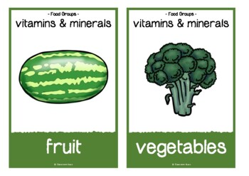 Healthy and Unhealthy Food