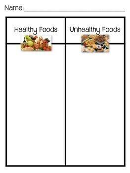 Healthy Vs Unhealthy Foods Lesson Plan