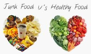 Healthy vs. unhealthy foods sort