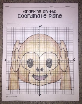 Hear- No- Evil EMOJI (Graphing on the Coordinate Plane)