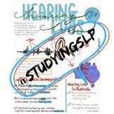 Hearing Loss Notes