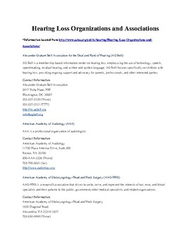 Hearing Loss Organization and Associations List