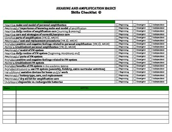 Hearing and Amplification Basics Checklist for DHH Students