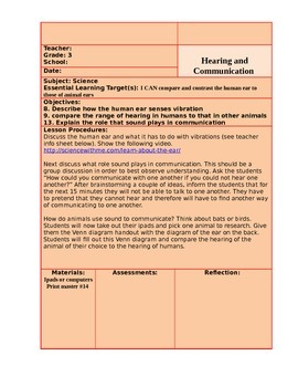 Hearing and Communication Lesson Plan