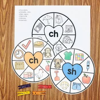 Heart Digraph Wheel Center