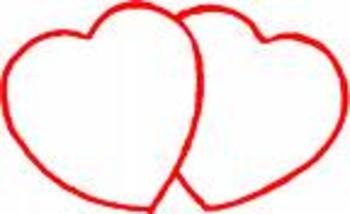 Heart Disease Assessment