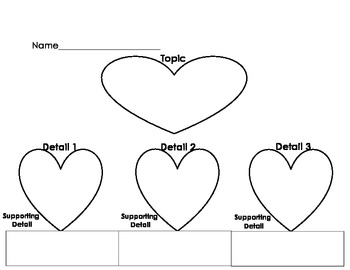 Heart Graphic Organizer Writing Topic, Details, and Supporting Details