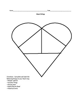 Heart Map Essay