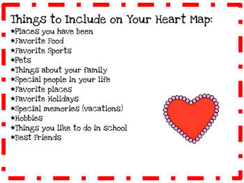 Heart Mapping