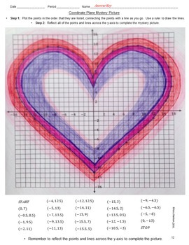 Heart Mystery Picture - Graphing and Reflecting Points and Lines