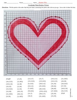 Heart Mystery Picture - Plotting Points (One Quadrant)