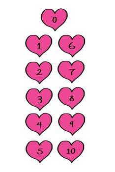 Heart Numbers Clipart