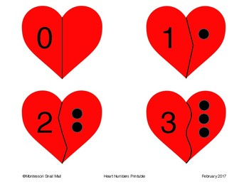 Heart Numbers