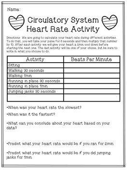 Heart Rate Activity