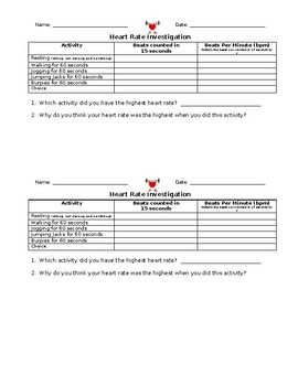 Heart Rate Investigation - Fitness in Health and Physical Activity