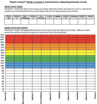 Heart Rate Journals