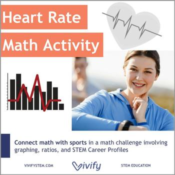 Heart Rate Ratios & Graphing Activity