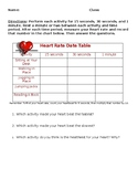 Heart Rate Recording Worksheet