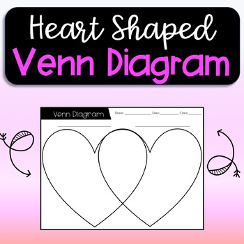 Heart Shaped Venn Diagram  ~ Great for Valentine's day or to spread the love!