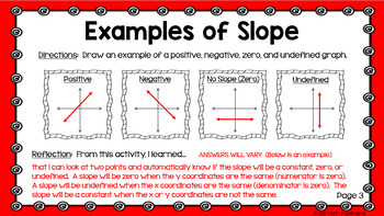 Heart Slope Puzzle Activity on Google Slides (Valentine's Edition)