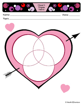 Heart Triple Venn Diagram