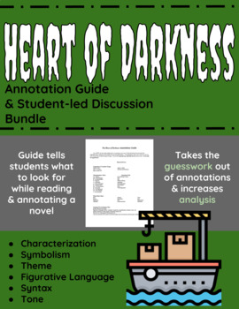 Heart of Darkness Annotation Guide and Student-led Discussion Bundle