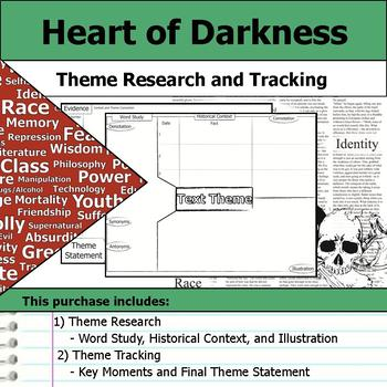Heart of Darkness - Theme Tracking Notes -  Etymology & Context Research