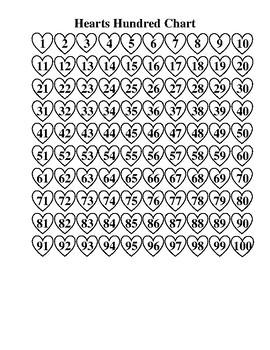 Hearts Hundred Chart