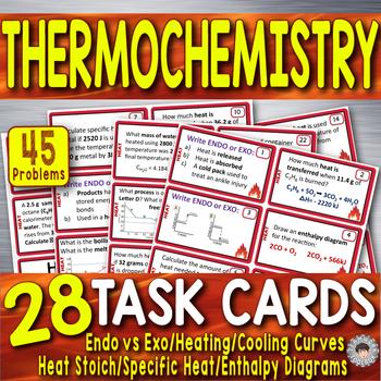 Thermochemistry 28 Chemistry Task Cards Specific Heatheating