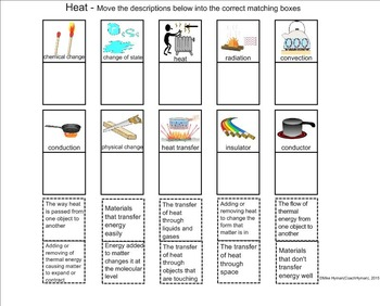 Heat - A Fourth Grade SMARTBoard Introduction