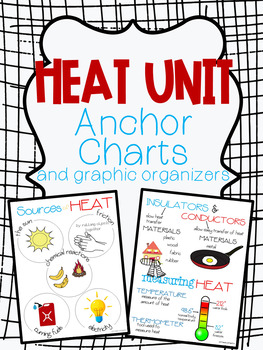 Heat Anchor Chart and Graphic Organizer Set