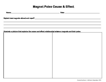 Heat - Cause and Effect (Magnetic Poles w Rubric)