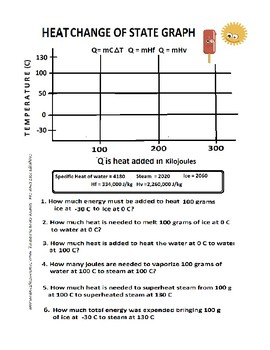 Heat Change of State Graph Worksheet