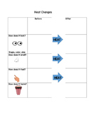 Heat Changes Fill-In Chart