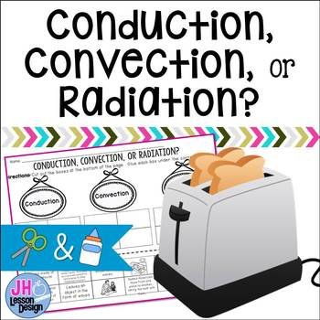 Conduction Convection And Radiation Worksheet Teaching Resources