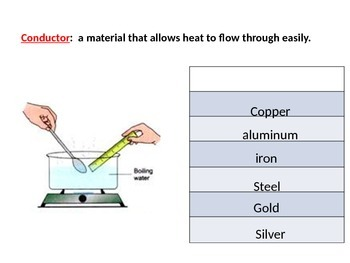 Heat: Conductors and Insulators POWERPOINT W/NOTES - 3rd Science
