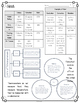 Heat Diagrams & Comprehension Questions
