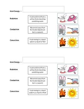 Heat Energy: Radiation, Conduction, Convection - Interactive Notes