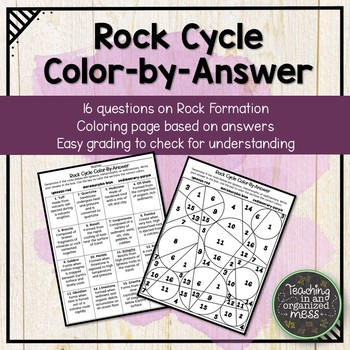 Rock Cycle Science Coloring Page Igneous Metamorphic And