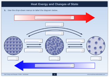 Heat Energy and Changes of State [Worksheet – Interactive Version]