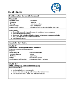 Heat Illness Information Fact Sheet