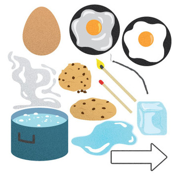 Heat Induced Changes in Matter Clip Art