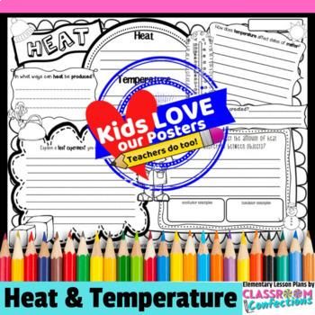 Heat Activity Poster